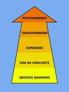 Transhumanismo_svg